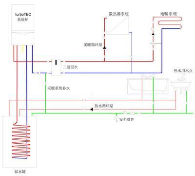 家用地暖设备电路图